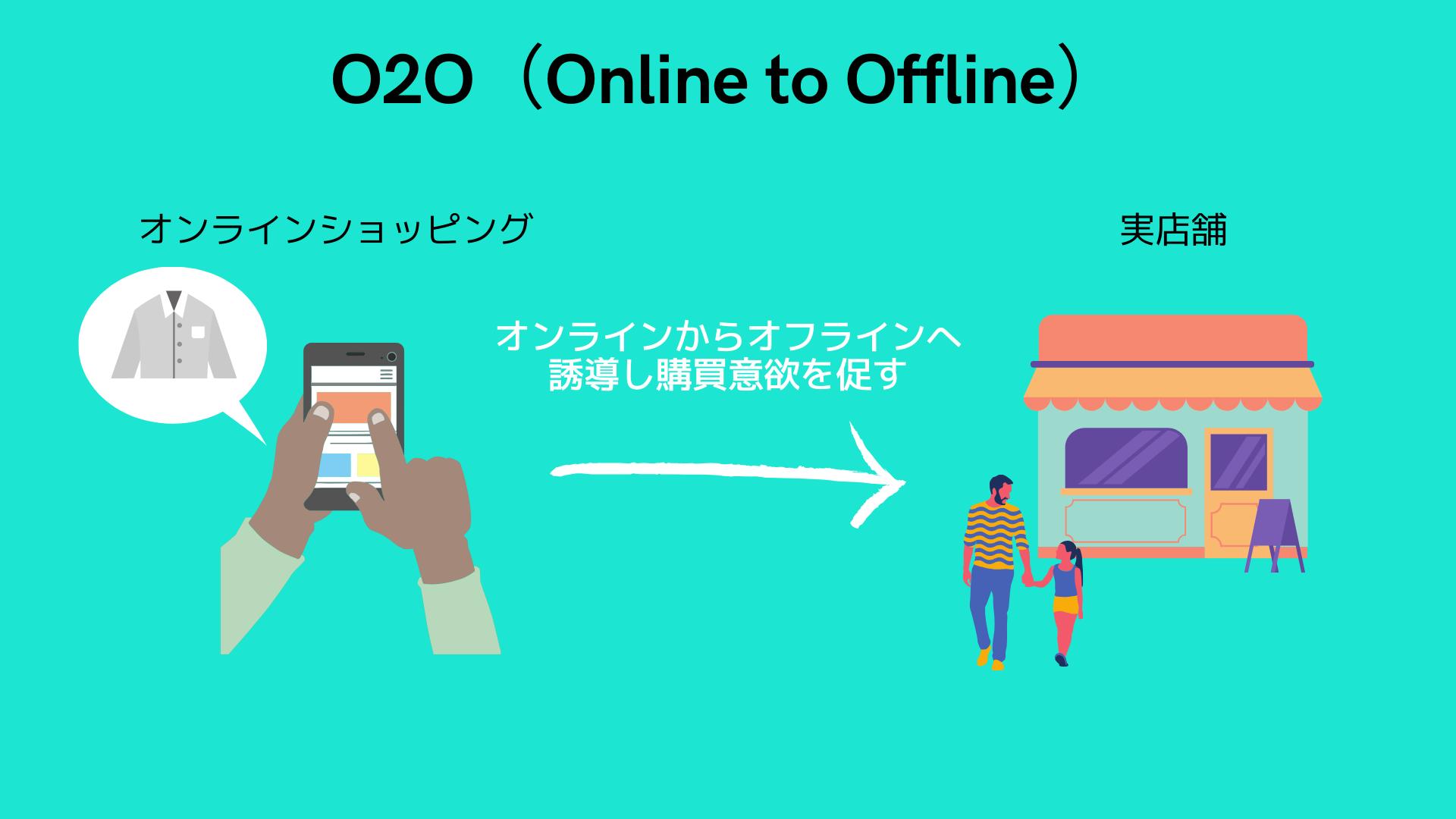 O2Oとは